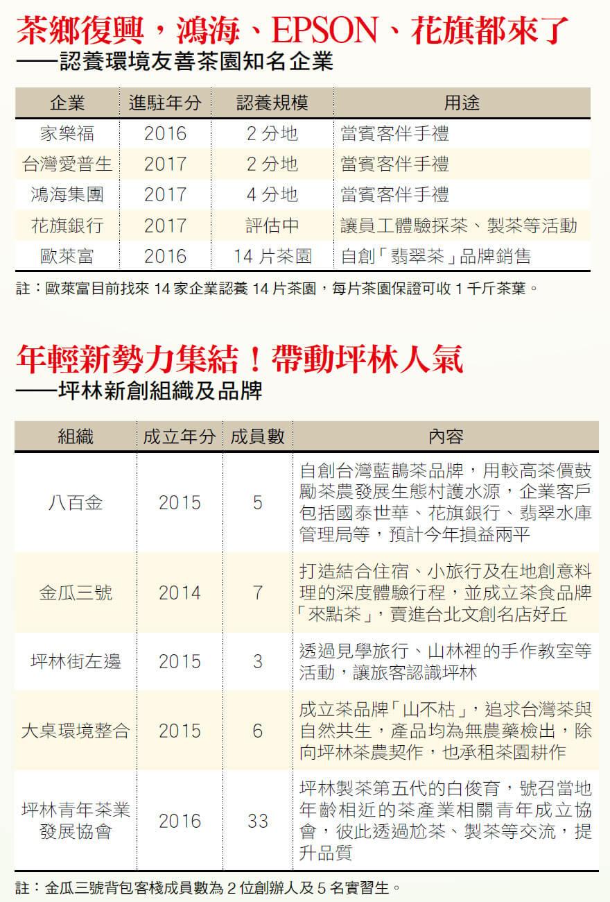 今周刊第1061期_封面故事