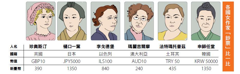 OR旅讀中國第68期_戀愛教室